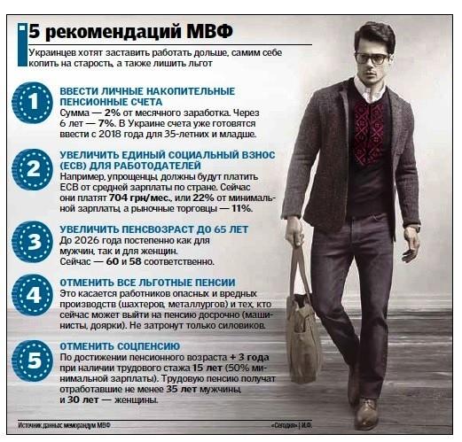 Министр финансов смиссией МВФ крепко взялись запенсионную реформу— Данилюк